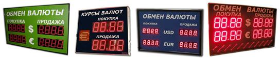Курсы электронных валют