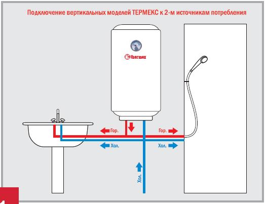 Подключение водонагревателя термекс своими руками